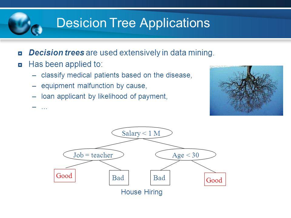 Desicion Tree Applications