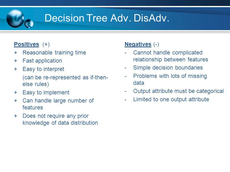 Decision Tree Adv. DisAdv.