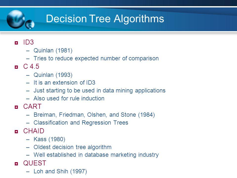 Decision Tree Algorithms