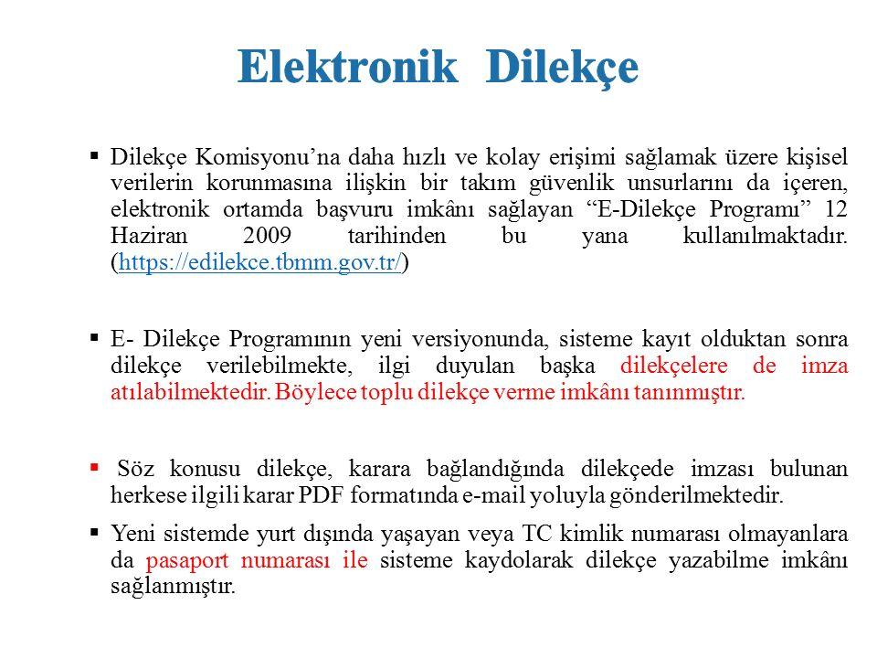 Elektronik Dilekçe