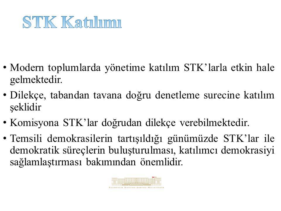 STK Katılımı Modern toplumlarda yönetime katılım STK'larla etkin hale gelmektedir.