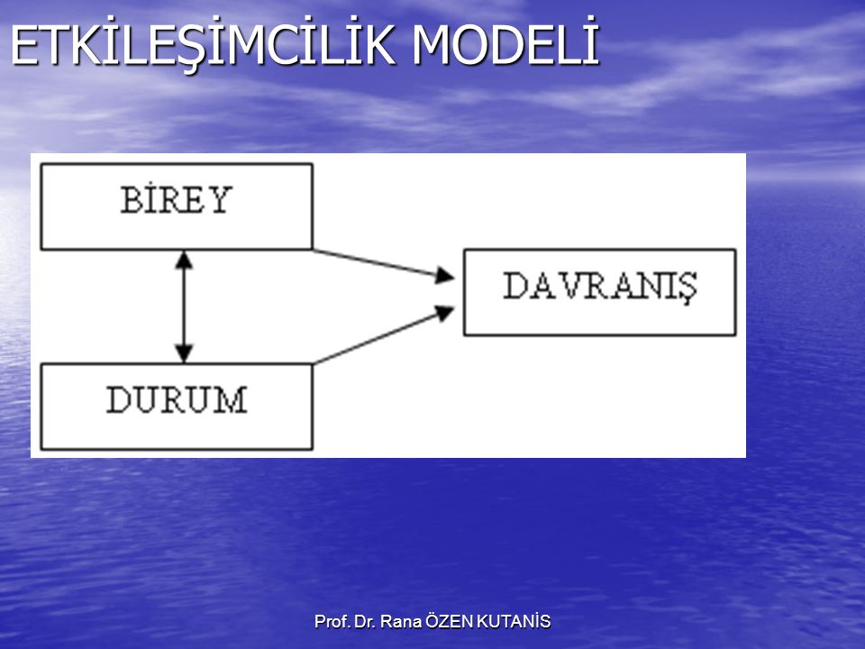 ETKİLEŞİMCİLİK MODELİ