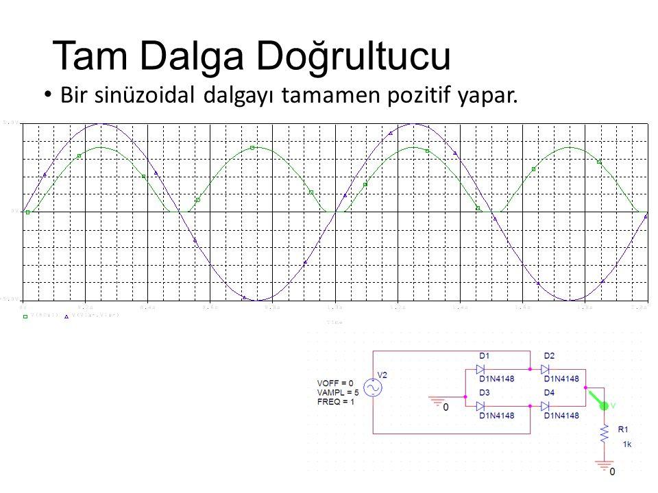 Tam Dalga Doğrultucu Bir sinüzoidal dalgayı tamamen pozitif yapar.