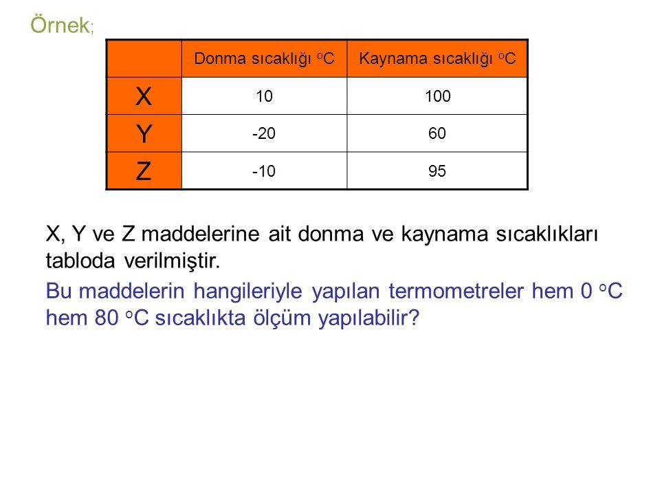 Örnek; Donma sıcaklığı oC. Kaynama sıcaklığı oC. X. 10. 100. Y. -20. 60. Z. -10. 95.