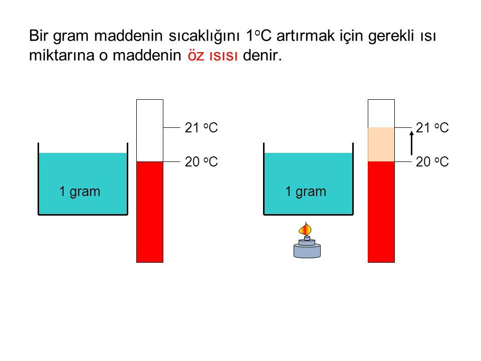 Bir gram maddenin sıcaklığını 1oC artırmak için gerekli ısı miktarına o maddenin öz ısısı denir.
