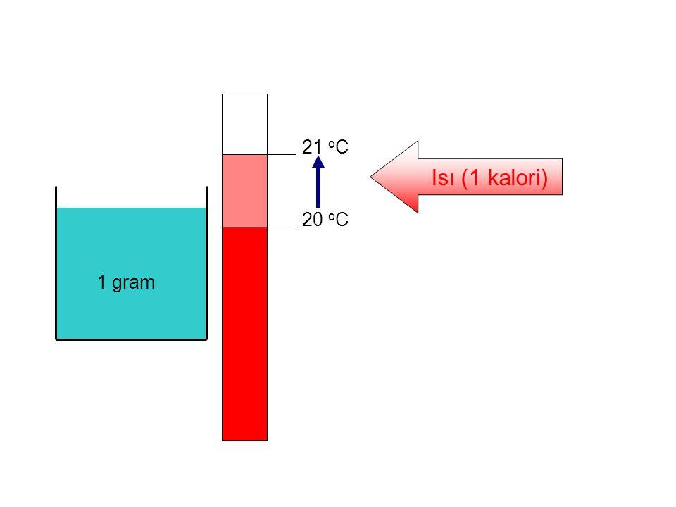 1 gram 20 oC 21 oC Isı (1 kalori)