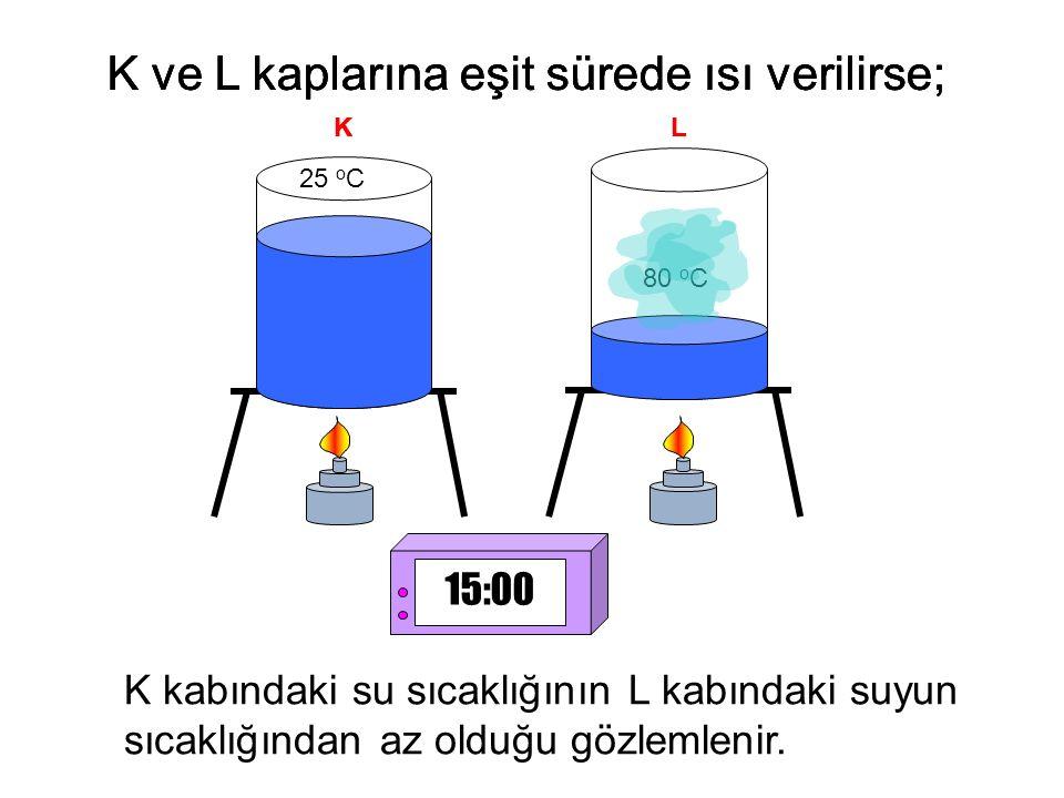 K ve L kaplarına eşit sürede ısı verilirse;
