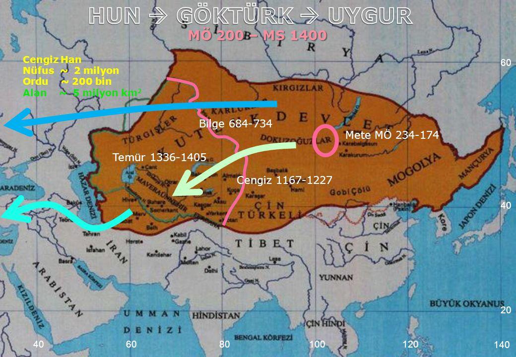 HUN  GÖKTÜRK  UYGUR MÖ 200 – MS 1400 Bilge 684-734 Mete MÖ 234-174