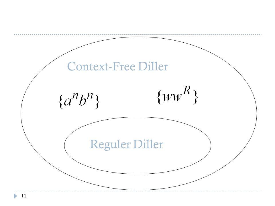 Context-Free Diller Reguler Diller