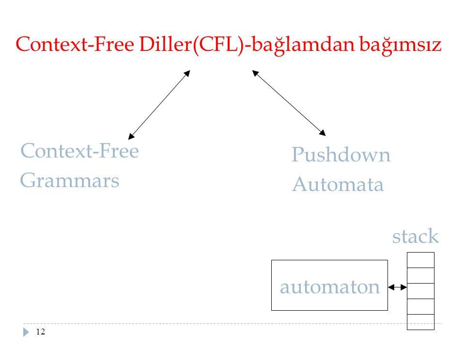 Context-Free Diller(CFL)-bağlamdan bağımsız