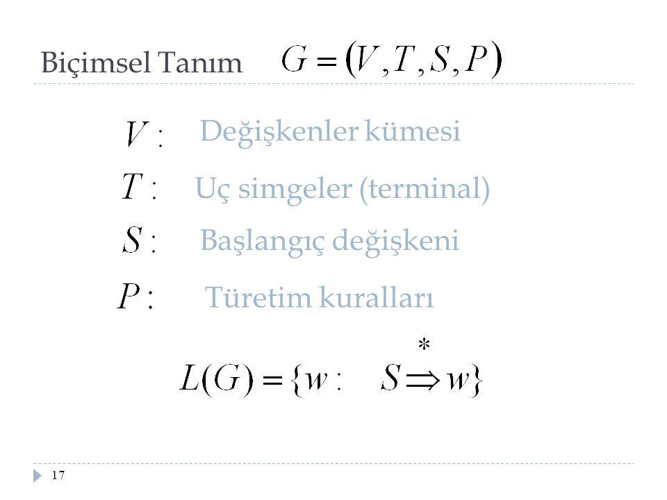 Biçimsel Tanım Değişkenler kümesi Uç simgeler (terminal) Başlangıç değişkeni Türetim kuralları