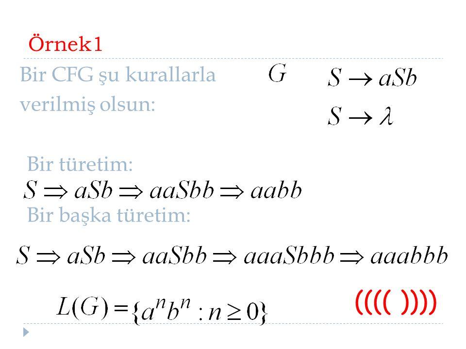 (((( )))) Örnek1 Bir CFG şu kurallarla verilmiş olsun: Bir türetim: