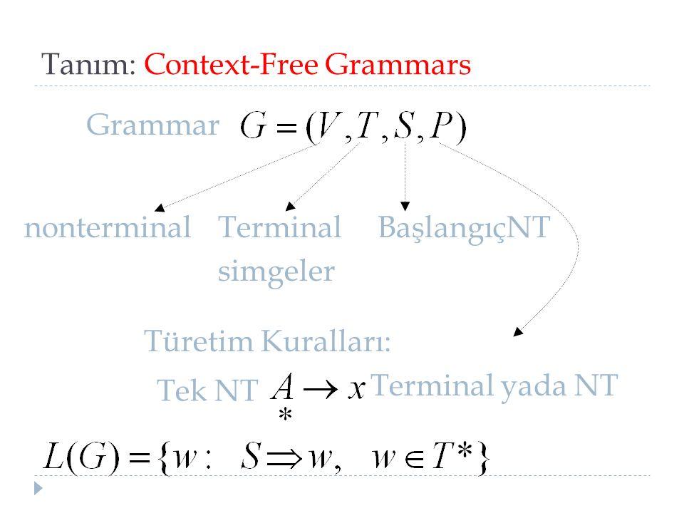 Tanım: Context-Free Grammars
