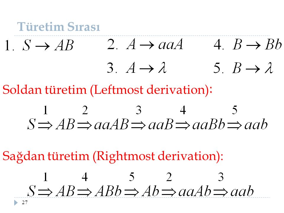 Türetim Sırası Soldan türetim (Leftmost derivation): Sağdan türetim (Rightmost derivation):