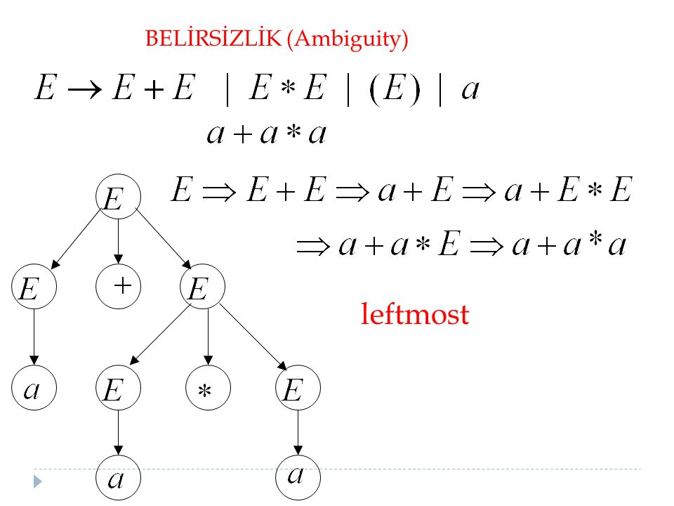 BELİRSİZLİK (Ambiguity)