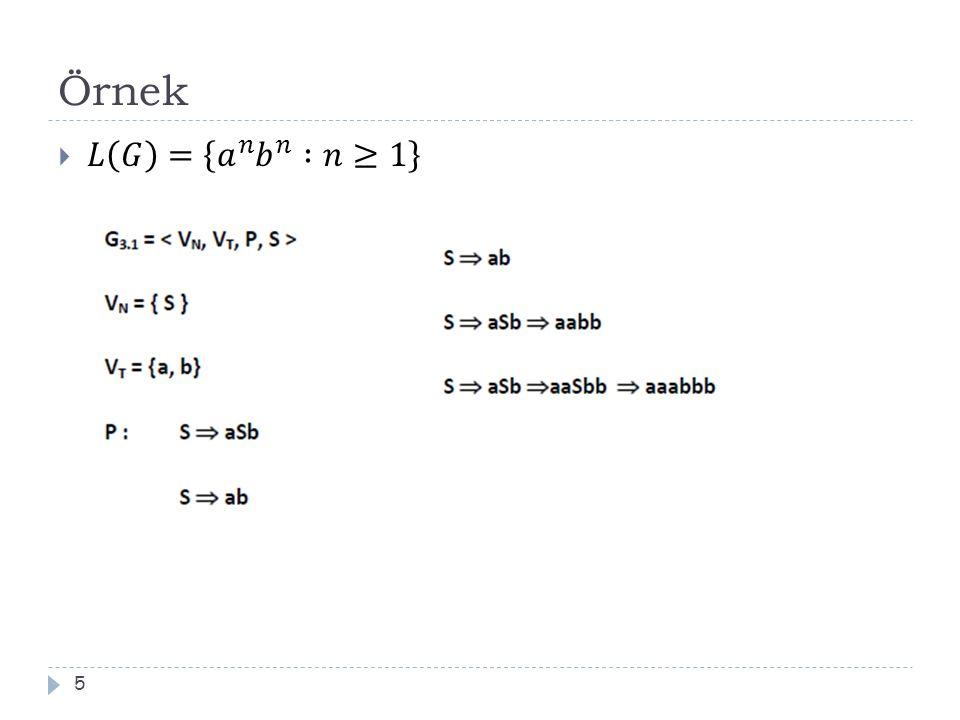 Örnek 𝐿 𝐺 = 𝑎 𝑛 𝑏 𝑛 :𝑛≥1