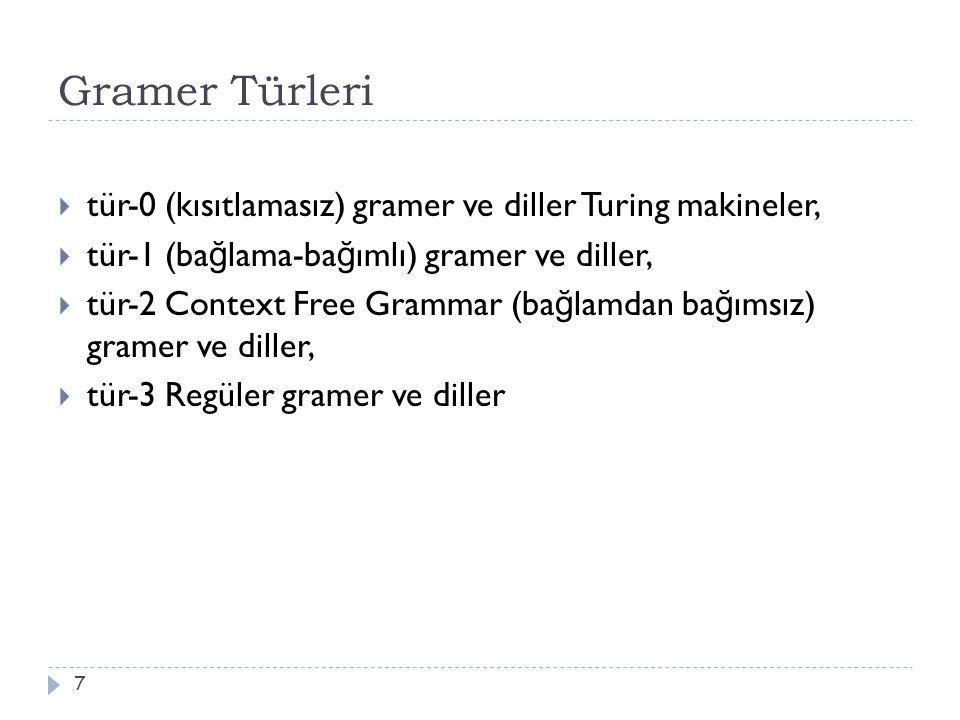 Gramer Türleri tür-0 (kısıtlamasız) gramer ve diller Turing makineler,