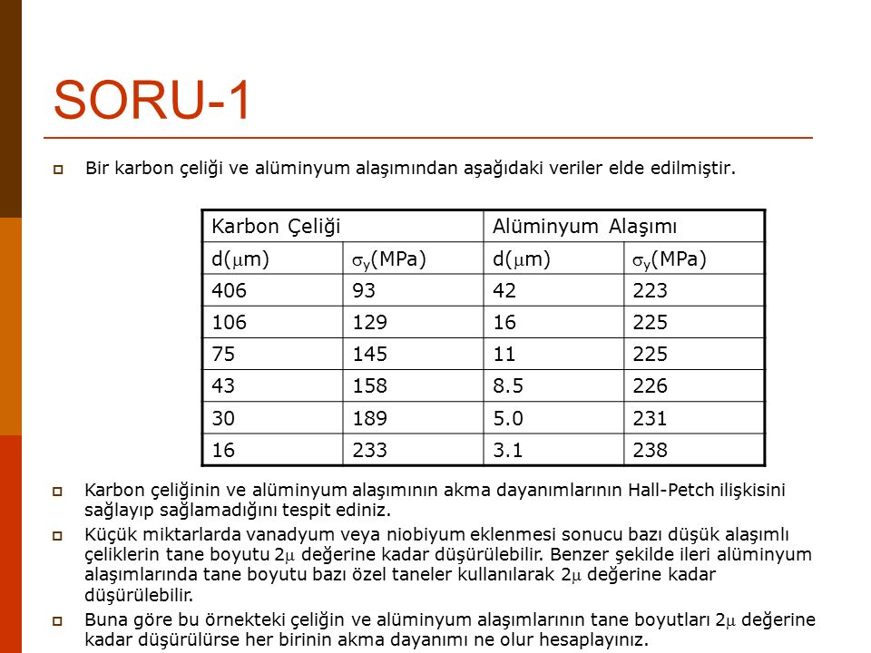SORU-1 Karbon Çeliği Alüminyum Alaşımı d(mm) sy(MPa) 406 93 42 223 106
