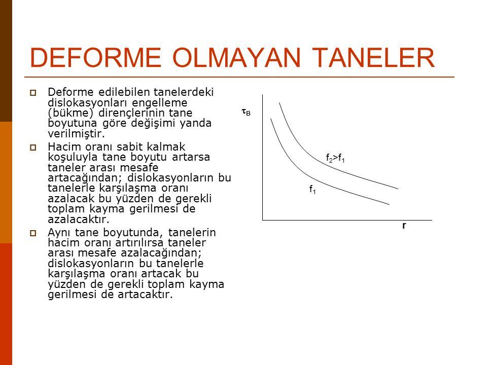 DEFORME OLMAYAN TANELER