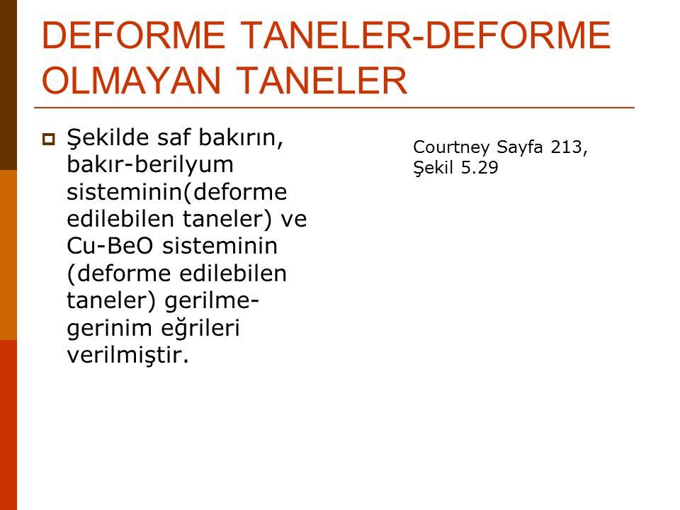 DEFORME TANELER-DEFORME OLMAYAN TANELER