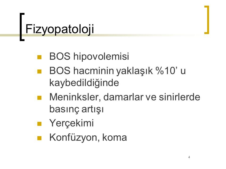 Fizyopatoloji BOS hipovolemisi