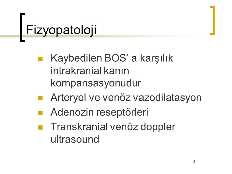 Fizyopatoloji Kaybedilen BOS' a karşılık intrakranial kanın kompansasyonudur. Arteryel ve venöz vazodilatasyon.