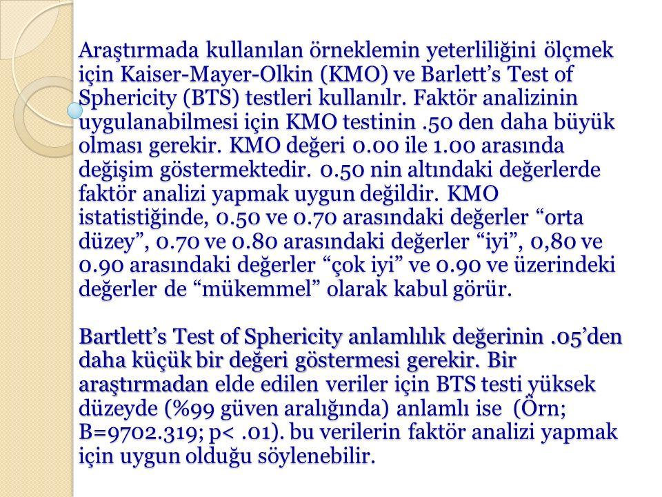 Araştırmada kullanılan örneklemin yeterliliğini ölçmek için Kaiser-Mayer-Olkin (KMO) ve Barlett's Test of Sphericity (BTS) testleri kullanılr.