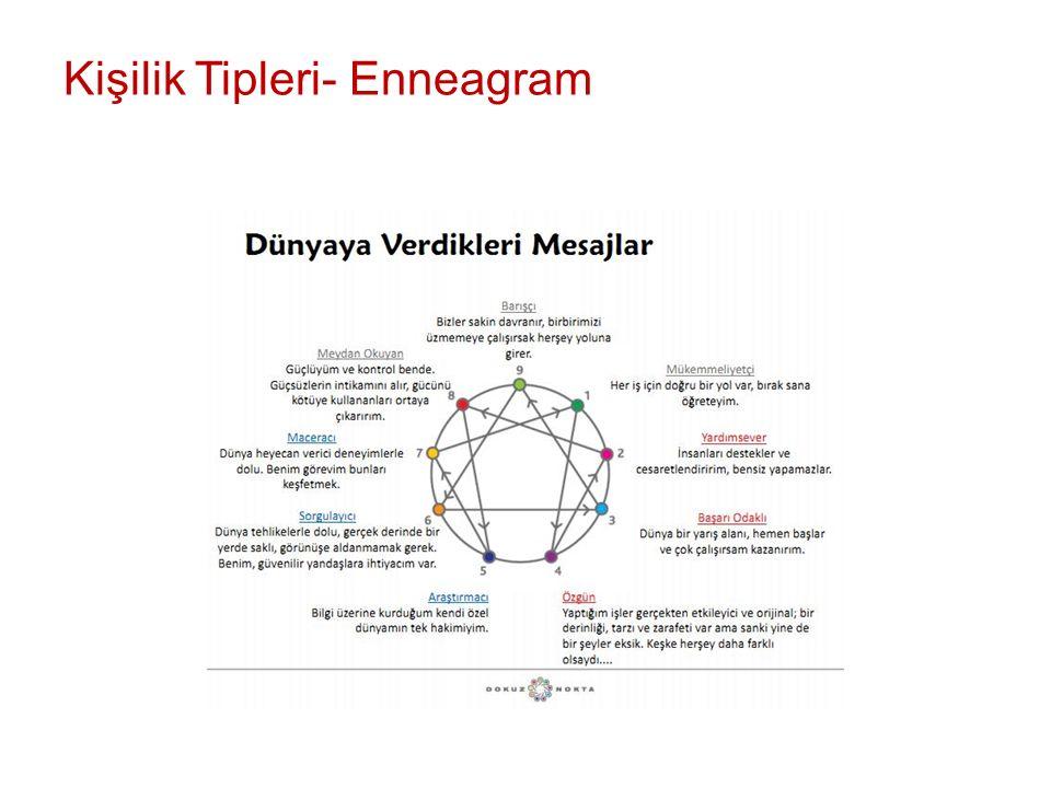 Kişilik Tipleri- Enneagram