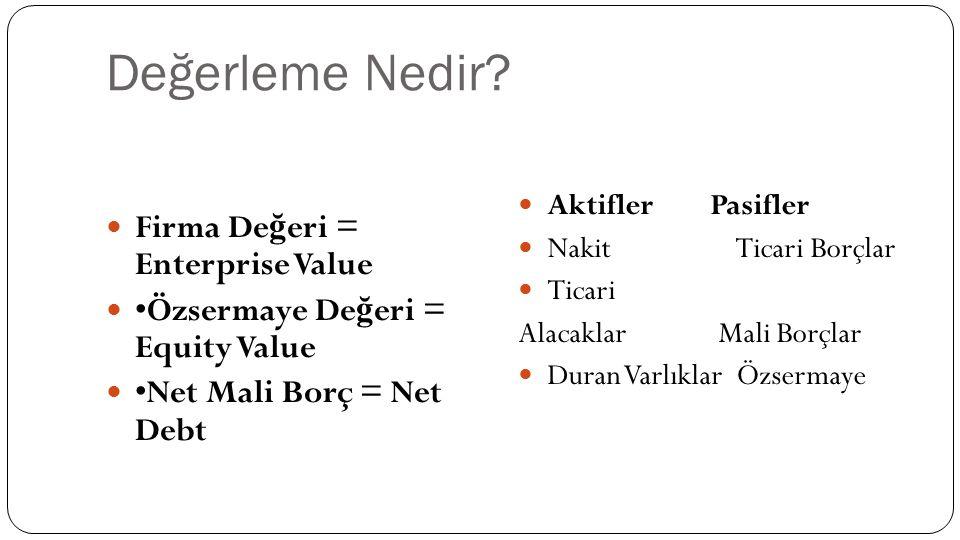 Değerleme Nedir Firma Değeri = Enterprise Value
