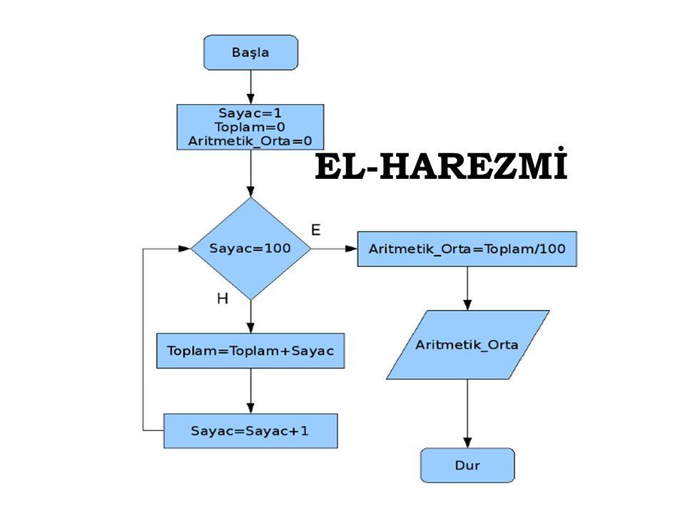 el harezmi hayati ebu abdullah