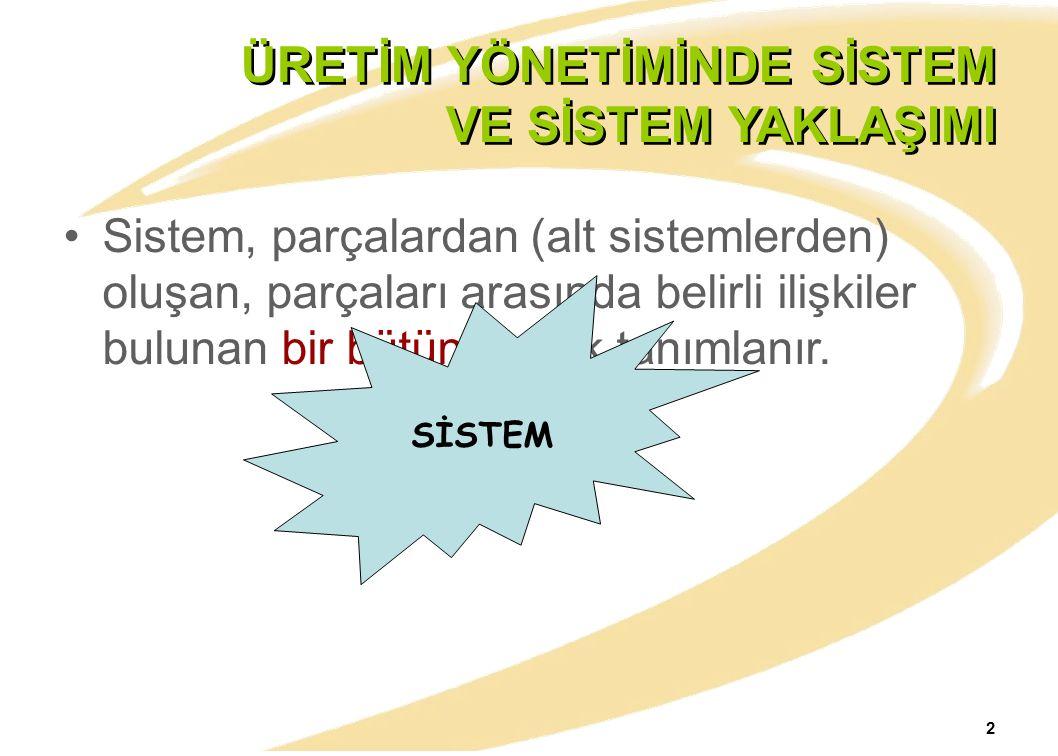Bir sistem olarak üretim yönetimi