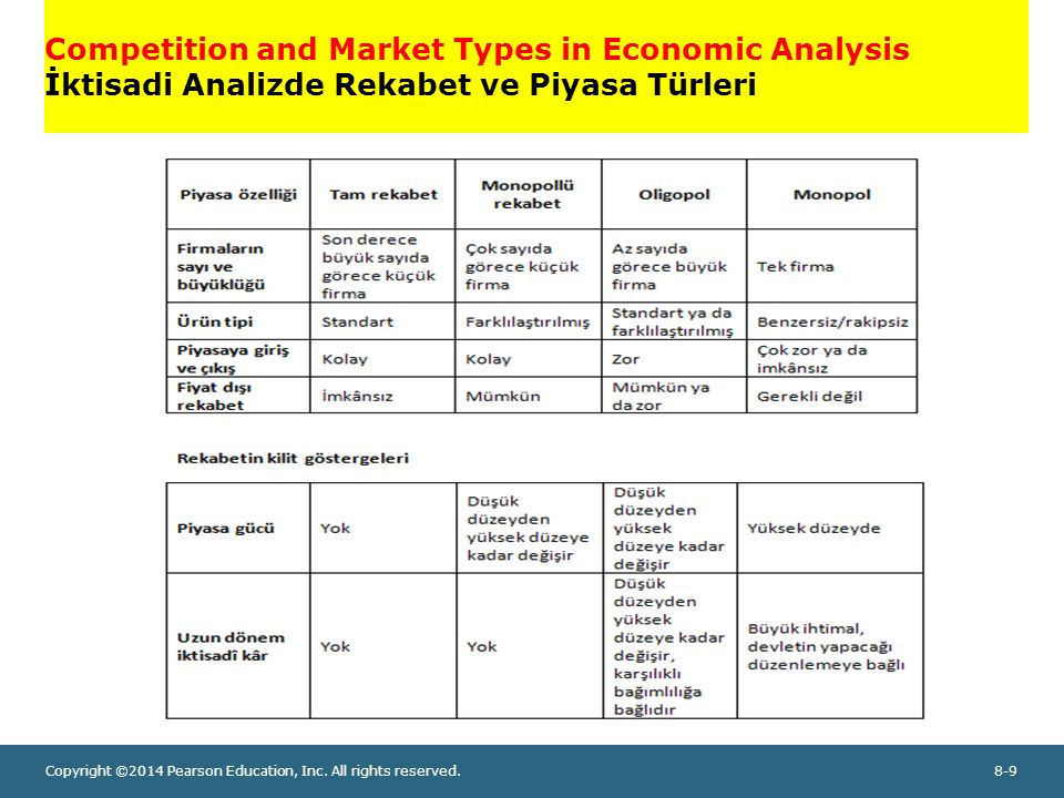 perfect competition market model A market is said to be perfectly competitive when all firms in that market act as price-takers — ie, they can sell as much as they like at the going market price, and nothing at any higher price a set of conditions that must be satisfied to guarantee this result is sometimes known as the assumptions of perfect competition.