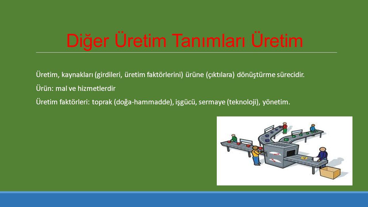 Tehlikeli ve zararlı üretim faktörleri