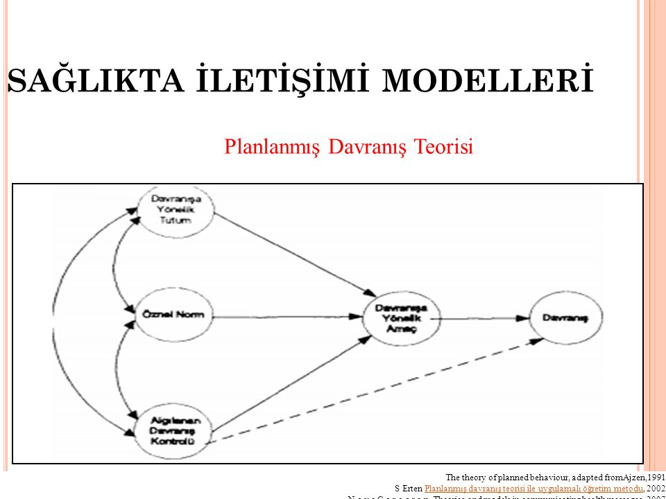barths theory of transactionalism Transnationalism is a social phenomenon and scholarly research agenda grown out of the heightened interconnectivity between people and the receding economic and social significance of boundaries among nation states.