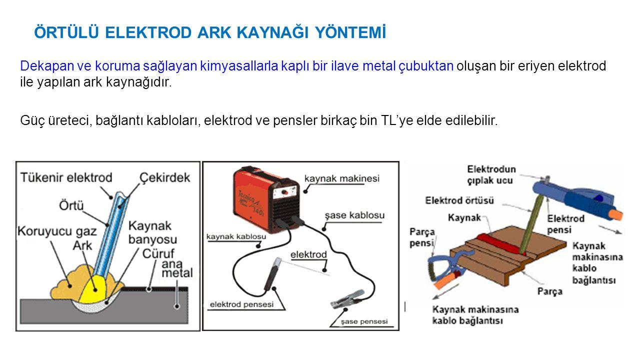 Metalin kaynağı, avantajları ve çeşitleri