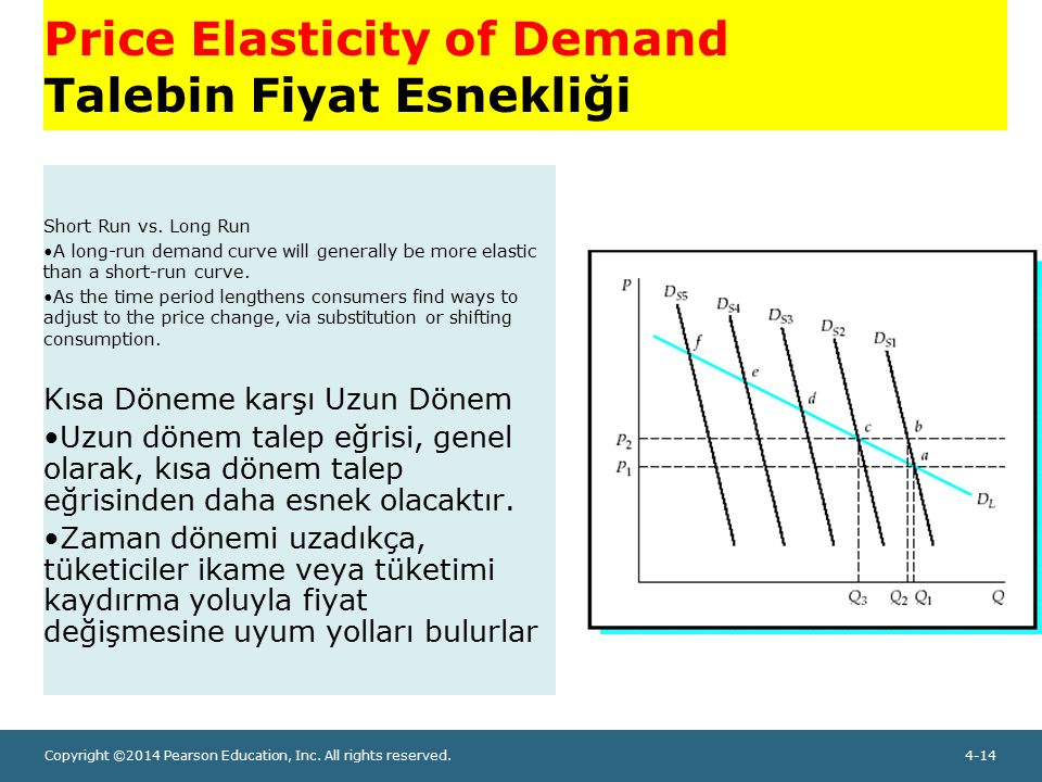 research papers on elasticity of demand Elasticity research paper starter homework help  research on price elasticity of demand for gasoline also shows the coefficient is 008 in the short-run and it is 024 in the long-run.