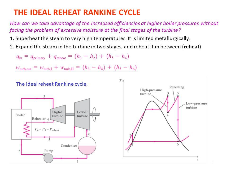 Improvement to Rankine cycle - ppt indir