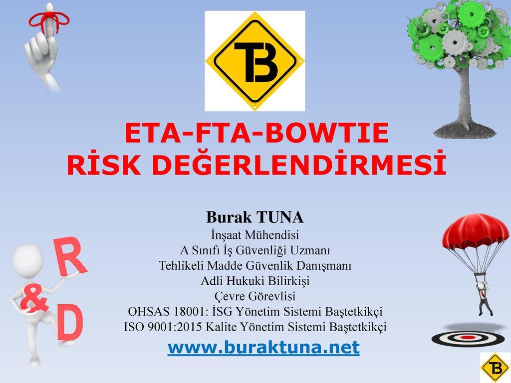 Risk kavramı, risk sınıflandırması ve yönetimi