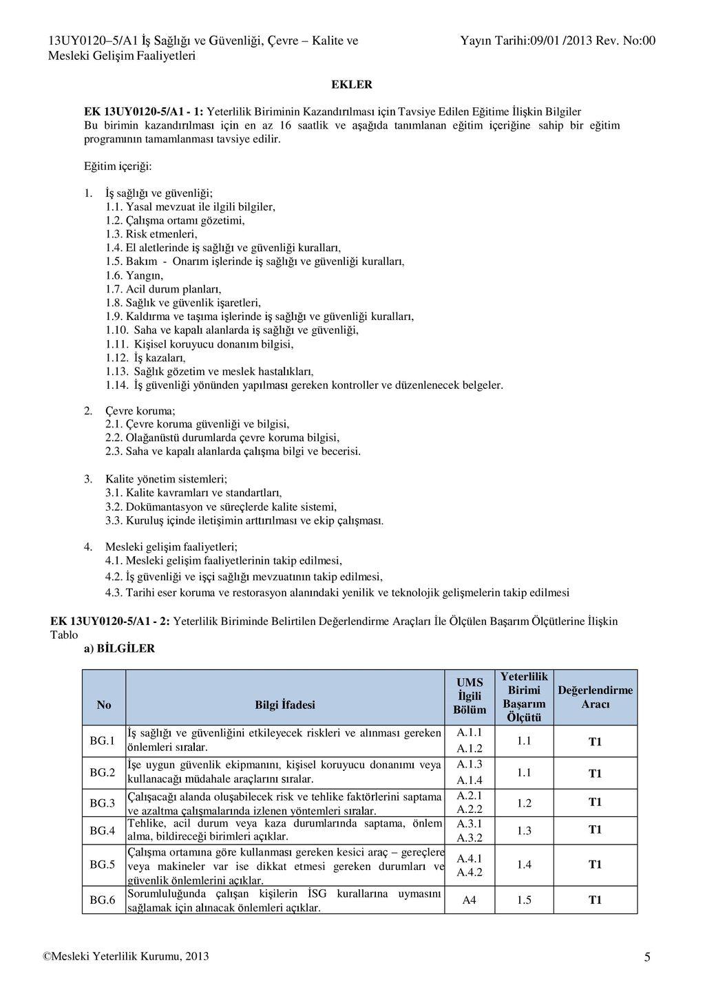 Restorasyon faaliyeti: Bilinmesi gereken nedir 26