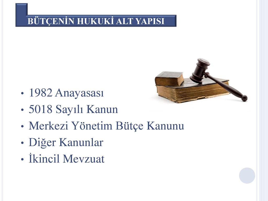 Bütçe Kanunu