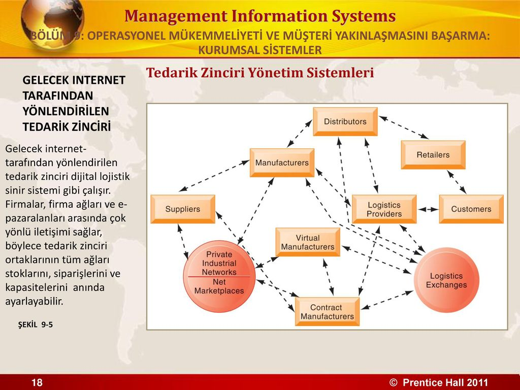 sinosteel strengthens business management with erp applications Management information system info 2501 we use your linkedin profile and activity data to personalize ads and to show you more relevant ads.
