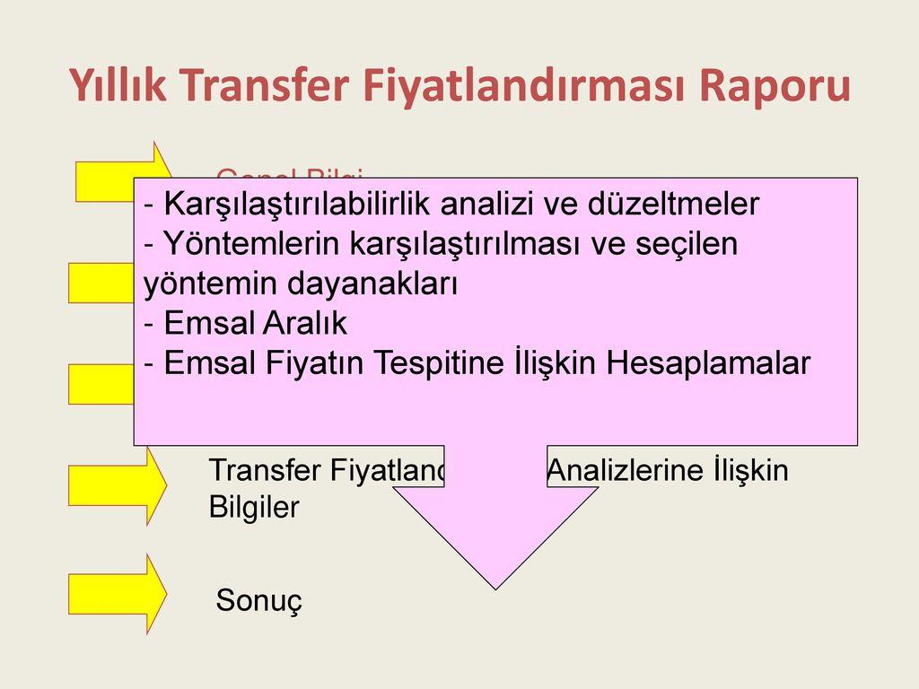 Transfer fiyatlandırması