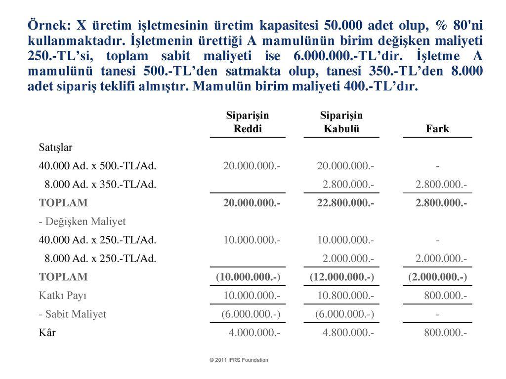 Urotol ilacı. Kullanım ve açıklamalar için talimatlar 14