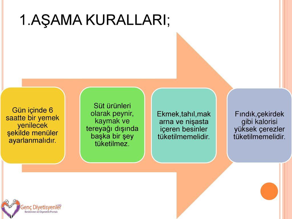 Farkında Olmasak Da Her Türk Evinde Olan 14 Farklı Şey
