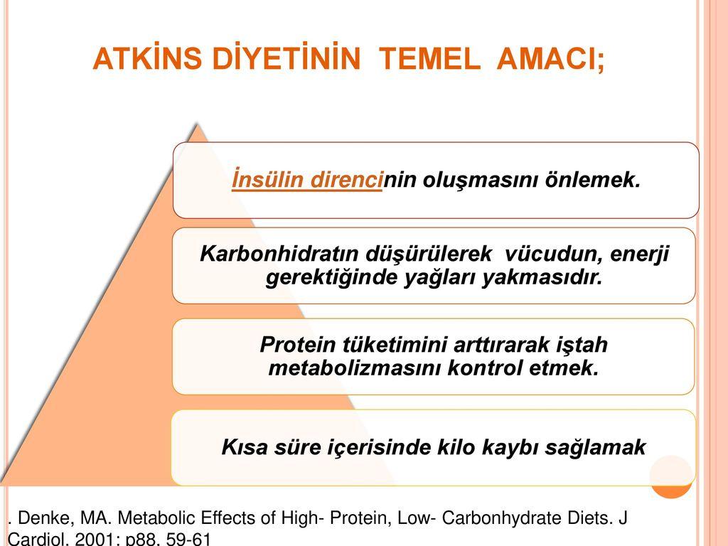 En Etkili Protein Diyeti