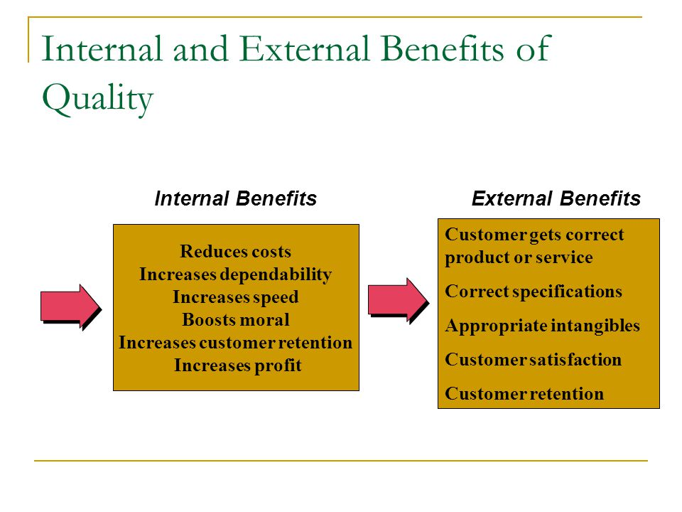 Internal and External Benefits of Quality