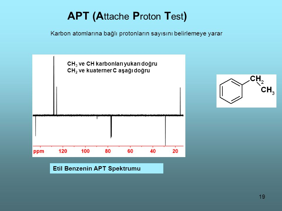 APT (Attache Proton Test)