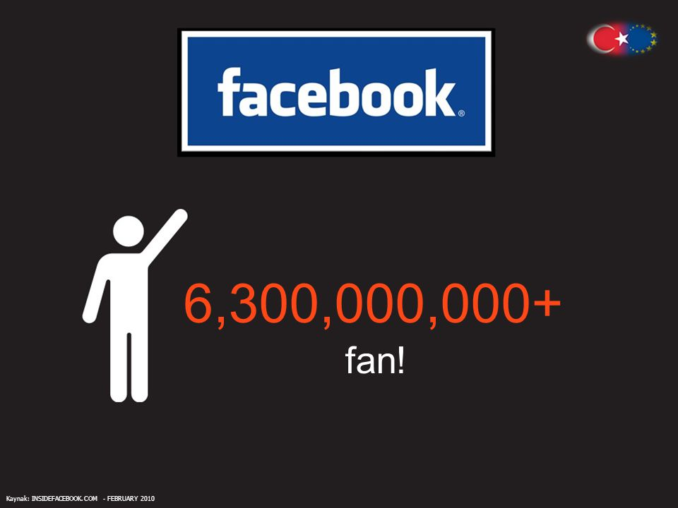 6,300,000,000+ fan! Kaynak: INSIDEFACEBOOK.COM - FEBRUARY 2010