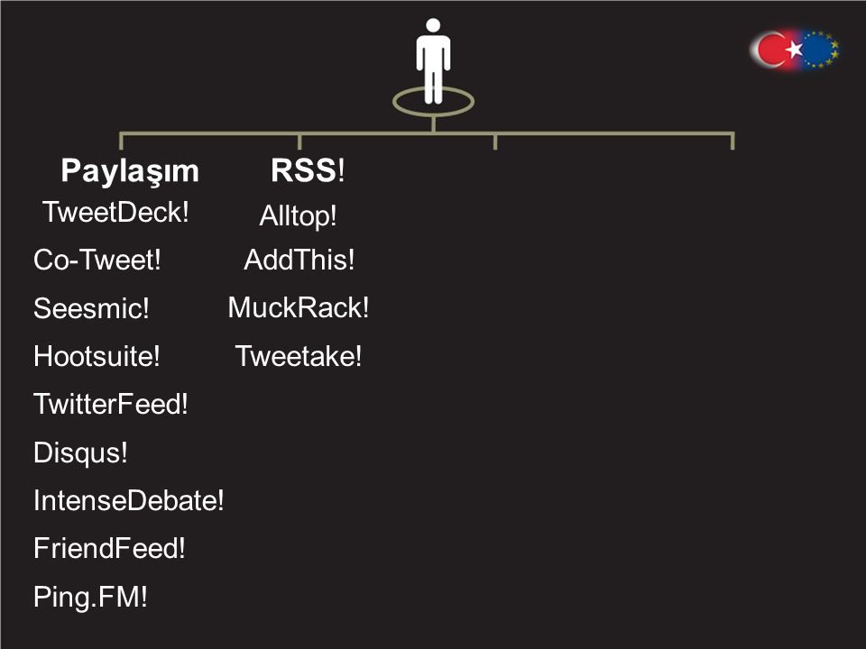 Paylaşım RSS! TweetDeck! Co-Tweet! Seesmic! Hootsuite! TwitterFeed! Disqus! IntenseDebate! FriendFeed! Ping.FM!