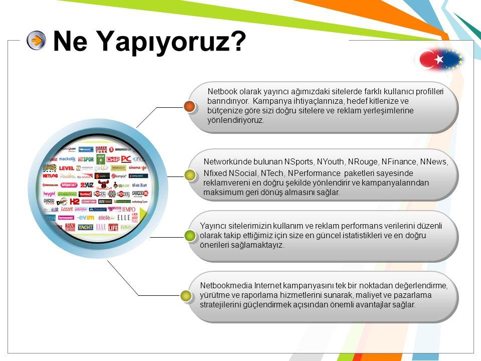İnternette bir reklam kampanyası yürütmek - özellikler ve avantajlar